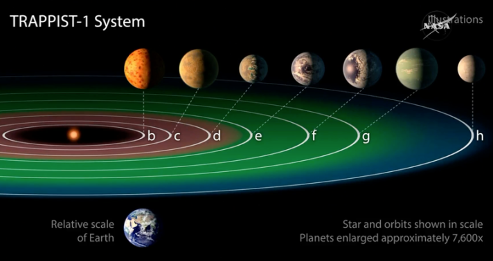 715 New Planets Discovered By NASA  WebProNews